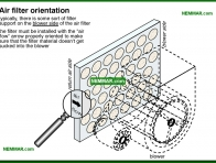 0784-co Air filter orientation - Air Filters and Cleaners - Furnaces - Gas and Oil - Heating