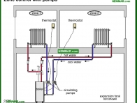 0891-co Zone control with pumps - Distribution Systems - Hot Water Boilers - Heating