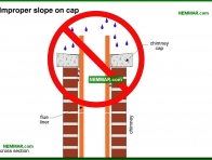 0984-co Improper slope on cap - Masonry Chimneys - Chimneys - Heating