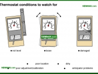 1026-co Thermostat conditions to watch for - Furnaces and Boilers - Wood Heating Systems - Heating