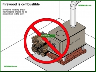 1053-co Firewood is combustible - Wood Stoves Space Heaters - Wood Heating Systems - Heating