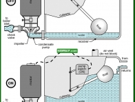 1111-co Condensate pump - Common Steam Systems - Steam Heating Systems - Heating