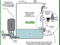 1128-co Boiler feed pump - Steam Boiler Problems - Steam Heating Systems - Heating