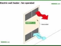 1139-co Electric wall heater - fan operated - Space Heaters - Electric Heating Systems - Heating