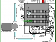 1150-co Electric boiler - Electric Boilers - Electric Heating Systems - Heating