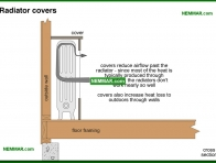 0716-co Radiator covers - Heat Transfer - Furnaces - Gas and Oil - Heating