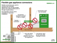 0724-co Flexible gas appliance connectors - Gas Piping and Meters - Furnaces - Gas and Oil - Heating