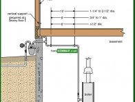 0729-co Gas piping support - Gas Piping and Meters - Furnaces - Gas and Oil - Heating