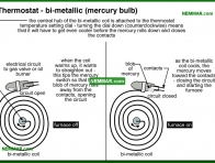 0746-co Thermostat - bi metallic mercury bulb - Gas Burners - Furnaces - Gas and Oil - Heating
