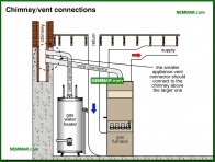 0775-co Chimney vent connections - Venting Gas Furnaces - Furnaces - Gas and Oil - Heating