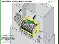 0791-co Humidifier above heat exchanger - Humidifiers - Furnaces - Gas and Oil - Heating