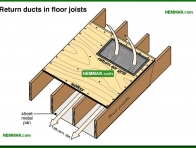 0792-co Return ducts in floor joists - Duct Systems and Registers and Grills - Furnaces - Gas and Oil - Heating