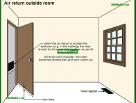 0800-co Air return outside room - Duct Systems and Registers and Grills - Furnaces - Gas and Oil - Heating