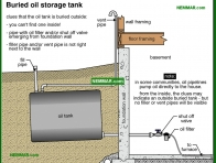 0823-co Buried oil storage tank - Oil Furnaces - Furnaces - Gas and Oil - Heating