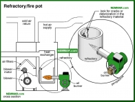 0836-co Refractory fire pot - Oil Furnaces - Furnaces - Gas and Oil - Heating