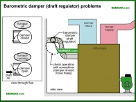 0840-co Barometric damper draft regulator problems - Oil Furnaces - Furnaces - Gas and Oil - Heating