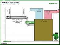 0842-co Exhaust flue slope - Oil Furnaces - Furnaces - Gas and Oil - Heating