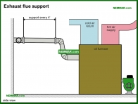 0843-co Exhaust flue support - Oil Furnaces - Furnaces - Gas and Oil - Heating