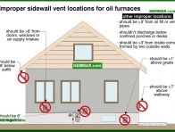 0848-co Improper side wall vent locations for oil furnaces - Oil Furnaces - Furnaces - Gas and Oil - Heating