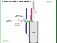 0863-co Pressure reducing valve location - Controls - Hot Water Boilers - Heating