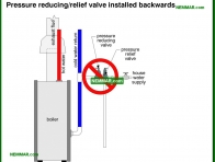 0870-co Pressure reducing relief valve installed backwards - Controls - Hot Water Boilers - Heating