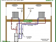 0875-co Zone control with pumps - Controls - Hot Water Boilers - Heating