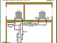0883-co Two pipe system direct return - Distribution Systems - Hot Water Boilers - Heating