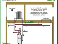 0899-co Mixing systems - Distribution Systems - Hot Water Boilers - Heating