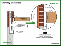 0965-co Chimney clearances - Masonry Chimneys - Chimneys - Heating