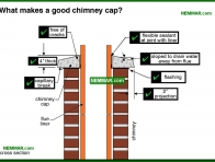 0967-co What makes a good chimney cap - Masonry Chimneys - Chimneys - Heating