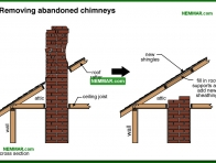 0969-co Removing abandoned chimneys - Masonry Chimneys - Chimneys - Heating