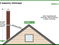 0971-co Tall masonry chimneys - Masonry Chimneys - Chimneys - Heating