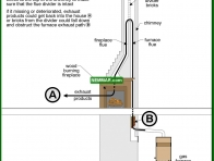 0974-co Flue divider missing - Masonry Chimneys - Chimneys - Heating