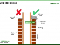 0985-co Drip edge on cap - Masonry Chimneys - Chimneys - Heating