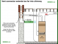 0987-co Vent connector extends too far into chimney - Masonry Chimneys - Chimneys - Heating