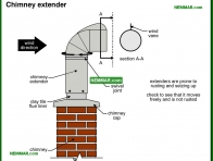 0991-co Chimney extender - Masonry Chimneys - Chimneys - Heating