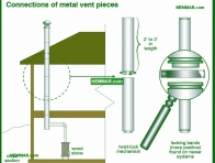 1001-co Connections of metal vent pieces - Metal Chimneys Or Vents - Chimneys - Heating