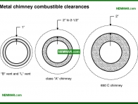 1003-co Metal chimney combustible clearances - Metal Chimneys Or Vents - Chimneys - Heating