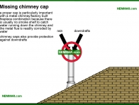 1005-co Missing chimney cap - Metal Chimneys Or Vents - Chimneys - Heating