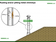 1006-co Rusting and or pitting metal chimneys - Metal Chimneys Or Vents - Chimneys - Heating