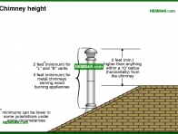1007-co Chimney height - Metal Chimneys Or Vents - Chimneys - Heating
