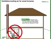 1015-co Ventilation cooling air for wood furnaces - Furnaces and Boilers - Wood Heating Systems - Heating