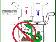 1021-co Heat exchangers should not have nooks and crannies - Furnaces and Boilers - Wood Heating Systems - Heating