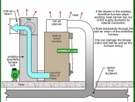 1033-co Duct arrangement allows reverse flow - Furnaces and Boilers - Wood Heating Systems - Heating
