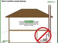 1037-co Do not confine wood stoves - Wood Stoves Space Heaters - Wood Heating Systems - Heating