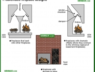 1065-co Problematic fireplace designs - Wood Burning Fireplaces - Wood Heating Systems - Heating