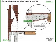 1073-co Remove hearth extension forming boards - Wood Burning Fireplaces - Wood Heating Systems - Heating