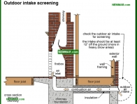 1092-co Outdoor intake screening - Wood Burning Fireplaces - Wood Heating Systems - Heating