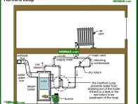 1104-co Hartford loop - How They Work - Steam Heating Systems - Heating