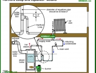 1122-co Hartford Loop and equalizer - details - Steam Boiler Problems - Steam Heating Systems - Heating